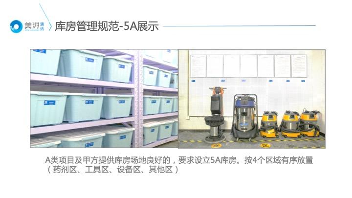 保洁服务标准化管理培训